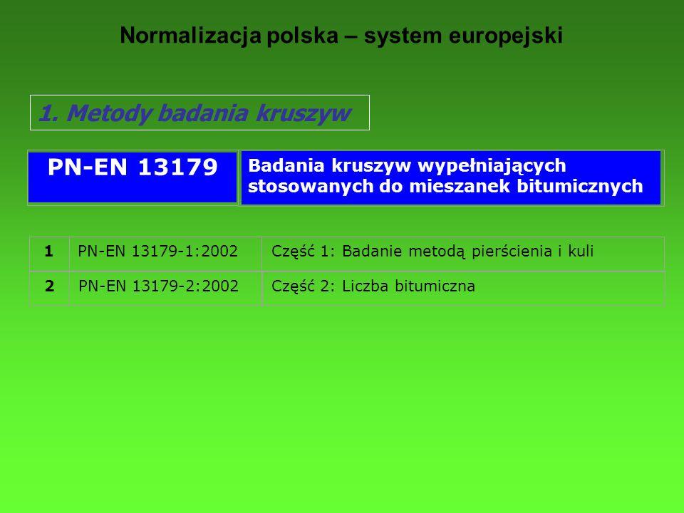 Normalizacja polska – system europejski 1. Metody badania kruszyw PN-EN 13179 Badania kruszyw wypełniających stosowanych do mieszanek bitumicznych 1PN