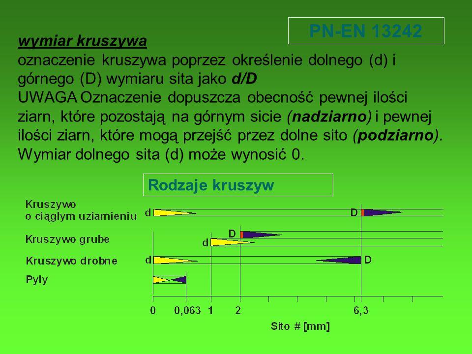 PN-EN 13242 wymiar kruszywa oznaczenie kruszywa poprzez określenie dolnego (d) i górnego (D) wymiaru sita jako d/D UWAGA Oznaczenie dopuszcza obecność