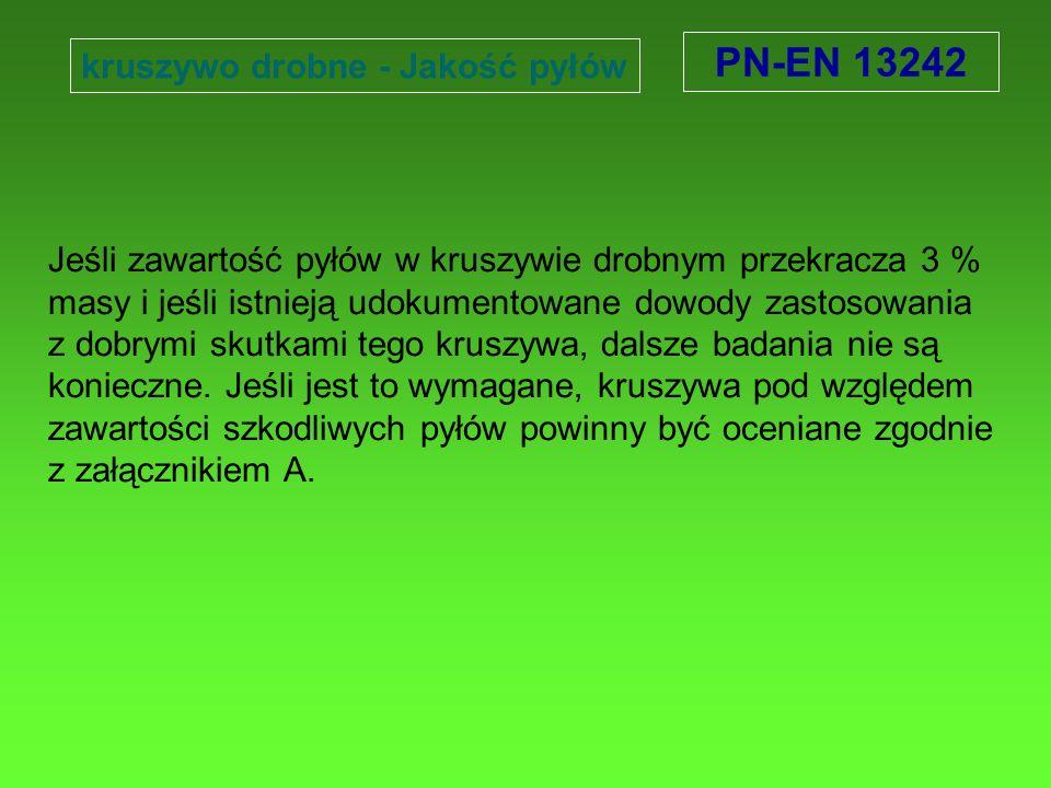 PN-EN 13242 Jeśli zawartość pyłów w kruszywie drobnym przekracza 3 % masy i jeśli istnieją udokumentowane dowody zastosowania z dobrymi skutkami tego