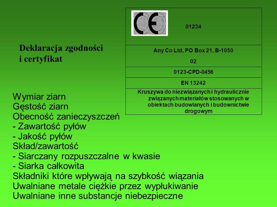 Kruszywa do niezwiązanych i hydraulicznie związanych materiałów stosowanych w obiektach budowlanych i budownictwie drogowym EN 13242 0123-CPD-0456 02