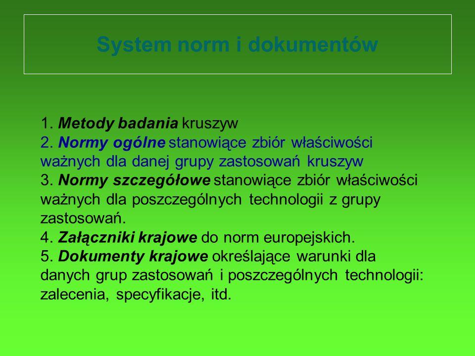 System norm i dokumentów 1. Metody badania kruszyw 2. Normy ogólne stanowiące zbiór właściwości ważnych dla danej grupy zastosowań kruszyw 3. Normy sz