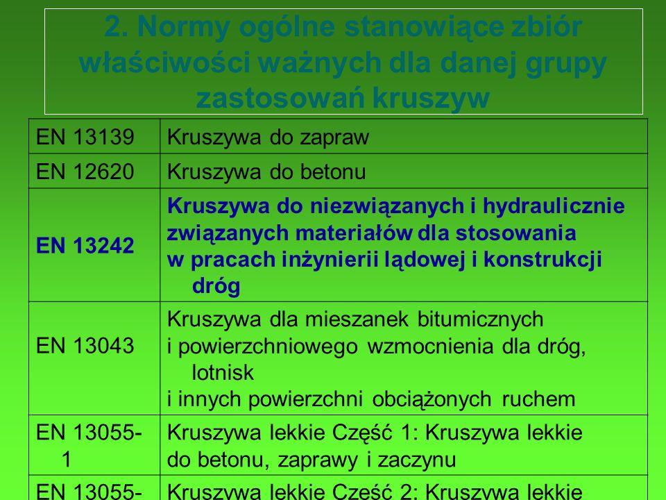 2. Normy ogólne stanowiące zbiór właściwości ważnych dla danej grupy zastosowań kruszyw EN 13139Kruszywa do zapraw EN 12620Kruszywa do betonu EN 13242