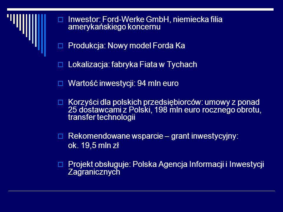 Inwestor: Ford-Werke GmbH, niemiecka filia amerykańskiego koncernu Produkcja: Nowy model Forda Ka Lokalizacja: fabryka Fiata w Tychach Wartość inwestycji: 94 mln euro Korzyści dla polskich przedsiębiorców: umowy z ponad 25 dostawcami z Polski, 198 mln euro rocznego obrotu, transfer technologii Rekomendowane wsparcie – grant inwestycyjny: ok.