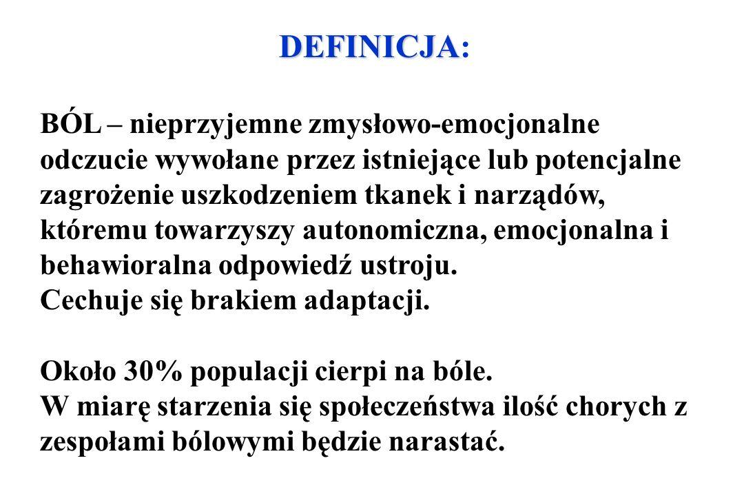 ANATOMICZNA KLASYFIKACJA BÓLU (4) 3.0.