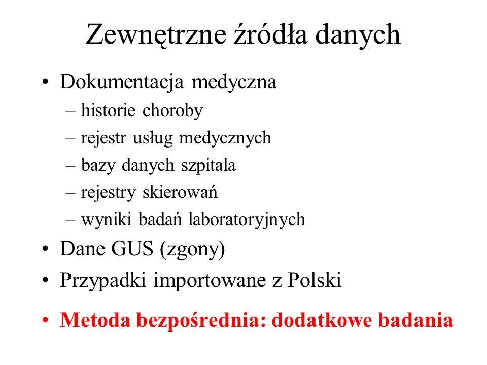 Zewnętrzne źródła danych Dokumentacja medyczna –historie choroby –rejestr usług medycznych –bazy danych szpitala –rejestry skierowań –wyniki badań laboratoryjnych Dane GUS (zgony) Przypadki importowane z Polski Metoda bezpośrednia: dodatkowe badania