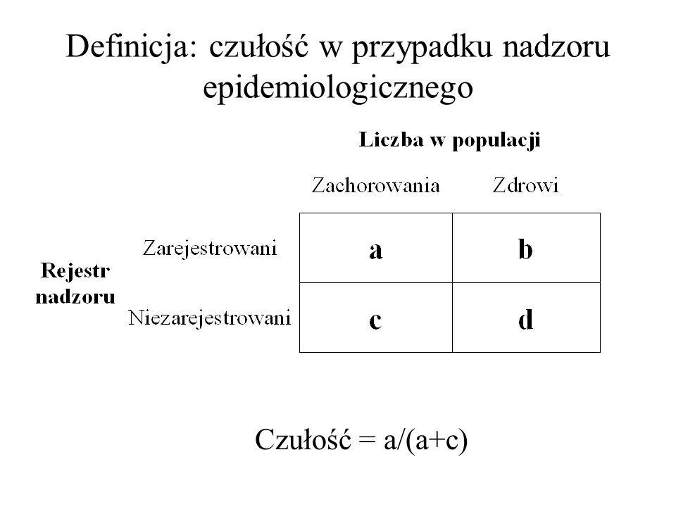 Definicja rozszerzona: czułość w przypadku nadzoru epidemiologicznego Zdolność systemu nadzoru do wykrycia pojedynczego przypadku zachorowania W przypadku niektórych chorób - zdolność do wykrycia ogniska zachorowań –zdolność do wykrycia przypadku zachorowania (przypadek indeksowy) –zdolność do wykrycia wzrostu zapadalności –zdolność do wykazania powiązania przypadków