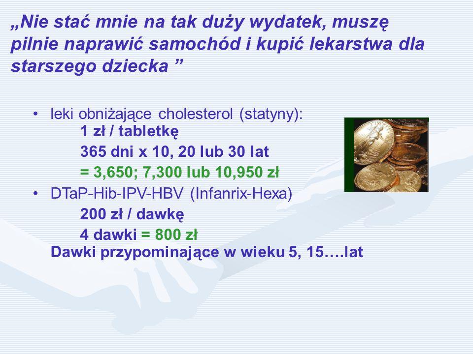 Nie stać mnie na tak duży wydatek, muszę pilnie naprawić samochód i kupić lekarstwa dla starszego dziecka leki obniżające cholesterol (statyny): 1 zł