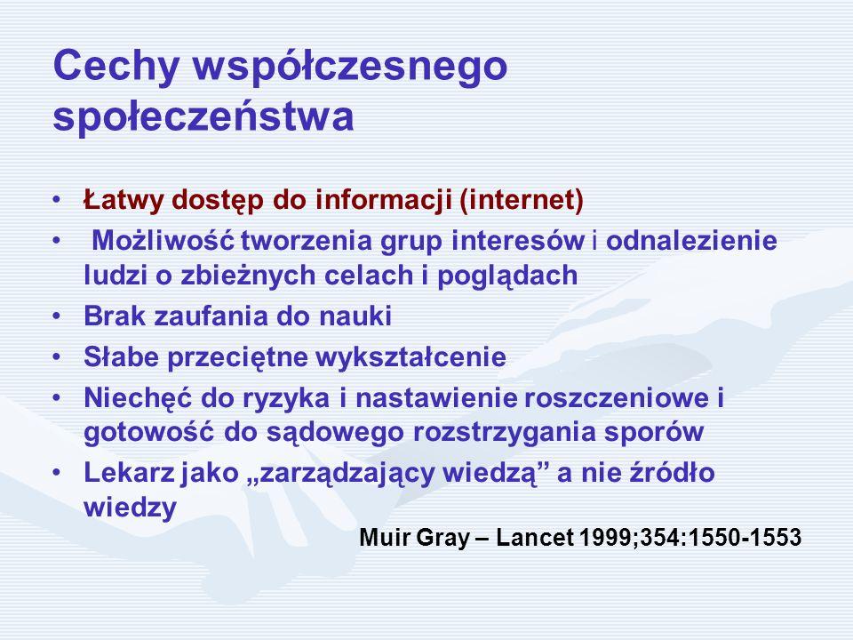 Cechy współczesnego społeczeństwa Łatwy dostęp do informacji (internet) Możliwość tworzenia grup interesów i odnalezienie ludzi o zbieżnych celach i p