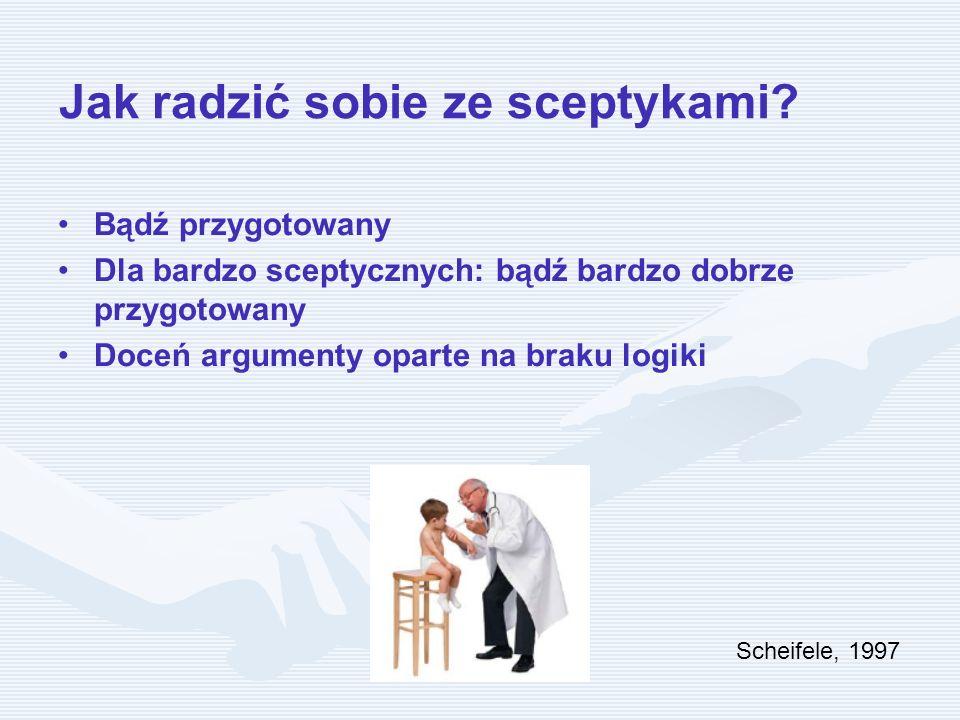 Jak radzić sobie ze sceptykami? Bądź przygotowany Dla bardzo sceptycznych: bądź bardzo dobrze przygotowany Doceń argumenty oparte na braku logiki Sche