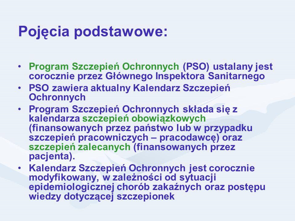 Pojęcia podstawowe: Program Szczepień Ochronnych (PSO) ustalany jest corocznie przez Głównego Inspektora Sanitarnego PSO zawiera aktualny Kalendarz Sz