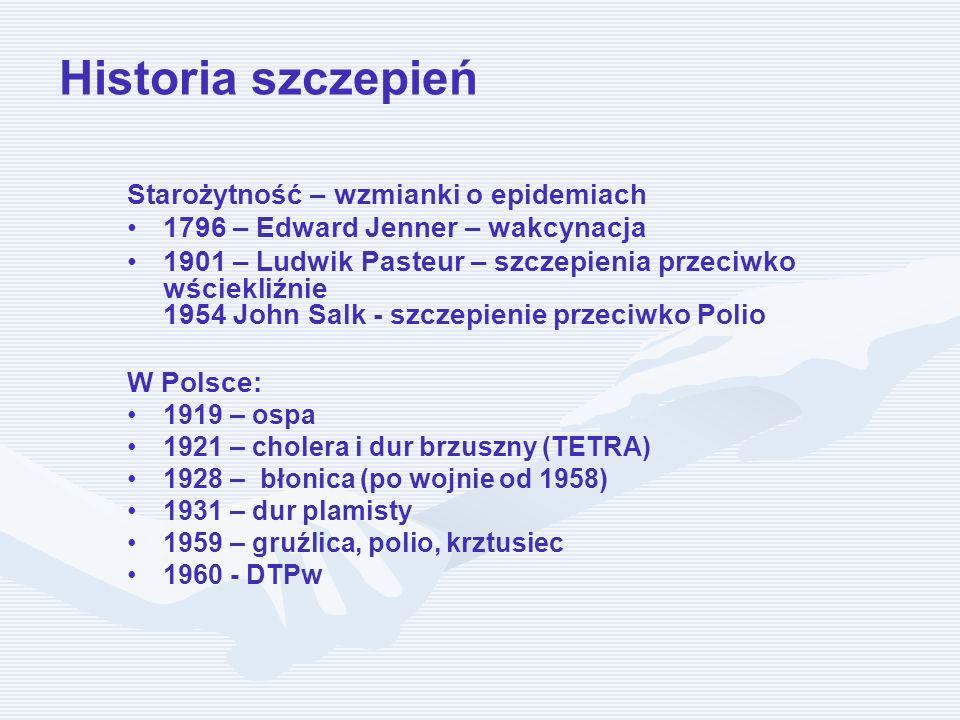 Historia szczepień Starożytność – wzmianki o epidemiach 1796 – Edward Jenner – wakcynacja 1901 – Ludwik Pasteur – szczepienia przeciwko wściekliźnie 1