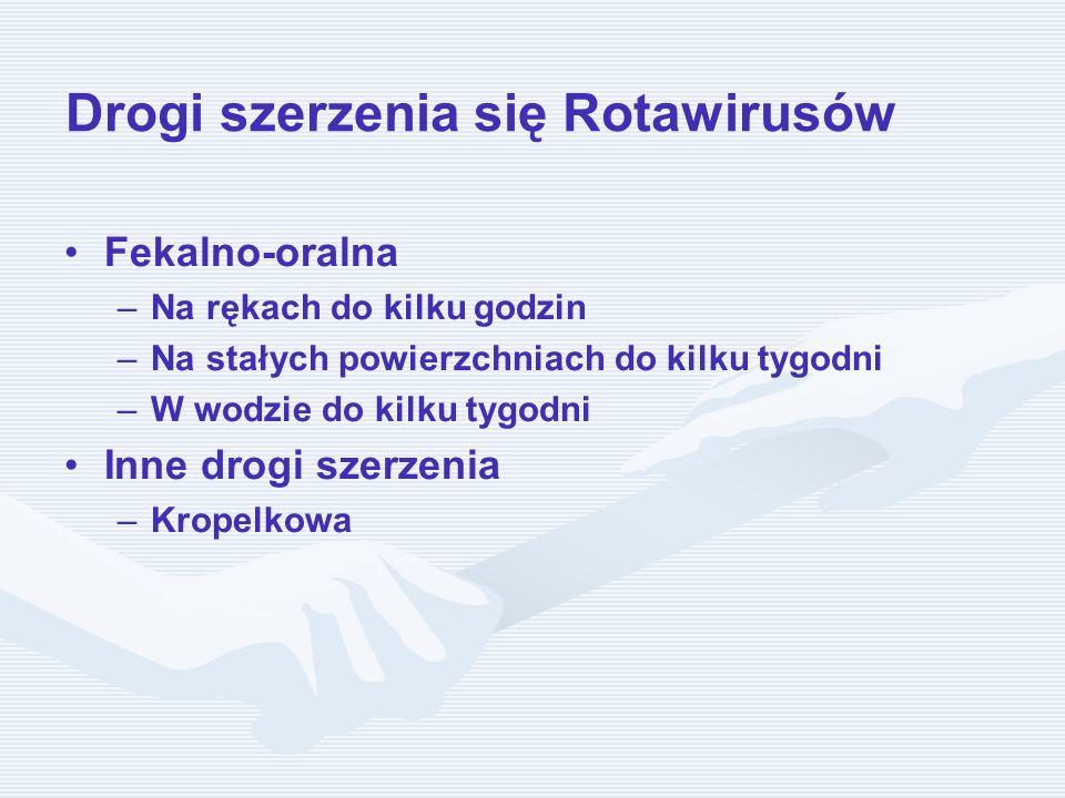 Drogi szerzenia się Rotawirusów Fekalno-oralna – –Na rękach do kilku godzin – –Na stałych powierzchniach do kilku tygodni – –W wodzie do kilku tygodni