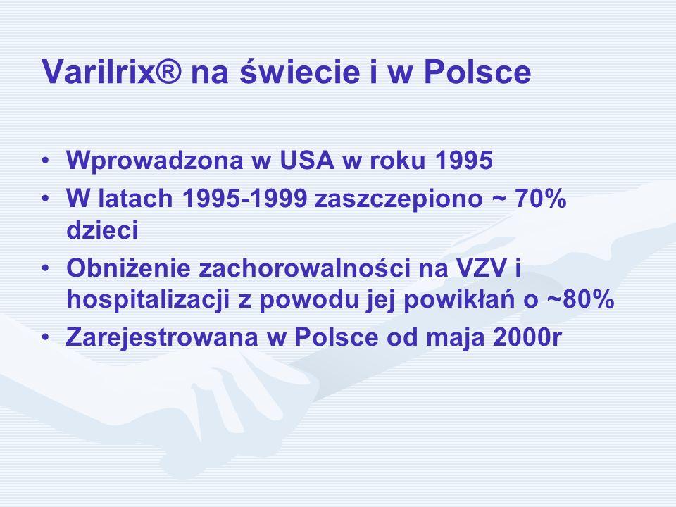 Varilrix® na świecie i w Polsce Wprowadzona w USA w roku 1995 W latach 1995-1999 zaszczepiono ~ 70% dzieci Obniżenie zachorowalności na VZV i hospital