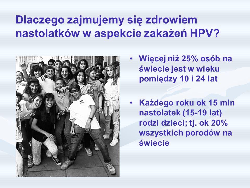 Dlaczego zajmujemy się zdrowiem nastolatków w aspekcie zakażeń HPV? Więcej niż 25% osób na świecie jest w wieku pomiędzy 10 i 24 lat Każdego roku ok 1