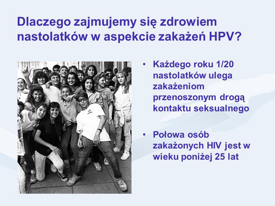 Dlaczego zajmujemy się zdrowiem nastolatków w aspekcie zakażeń HPV? Każdego roku 1/20 nastolatków ulega zakażeniom przenoszonym drogą kontaktu seksual