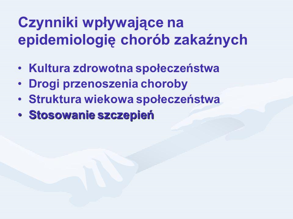 Cele szczepień ochronnych Zapobieganie zachorowaniu u osoby szczepionej Zmniejszenie liczby chorujących ( zapadalności) Eliminacja choroby z danego obszaru Eradykacja (wykorzenienie) choroby na świecie
