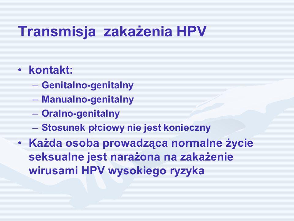Transmisja zakażenia HPV kontakt: – –Genitalno-genitalny – –Manualno-genitalny – –Oralno-genitalny – –Stosunek płciowy nie jest konieczny Każda osoba