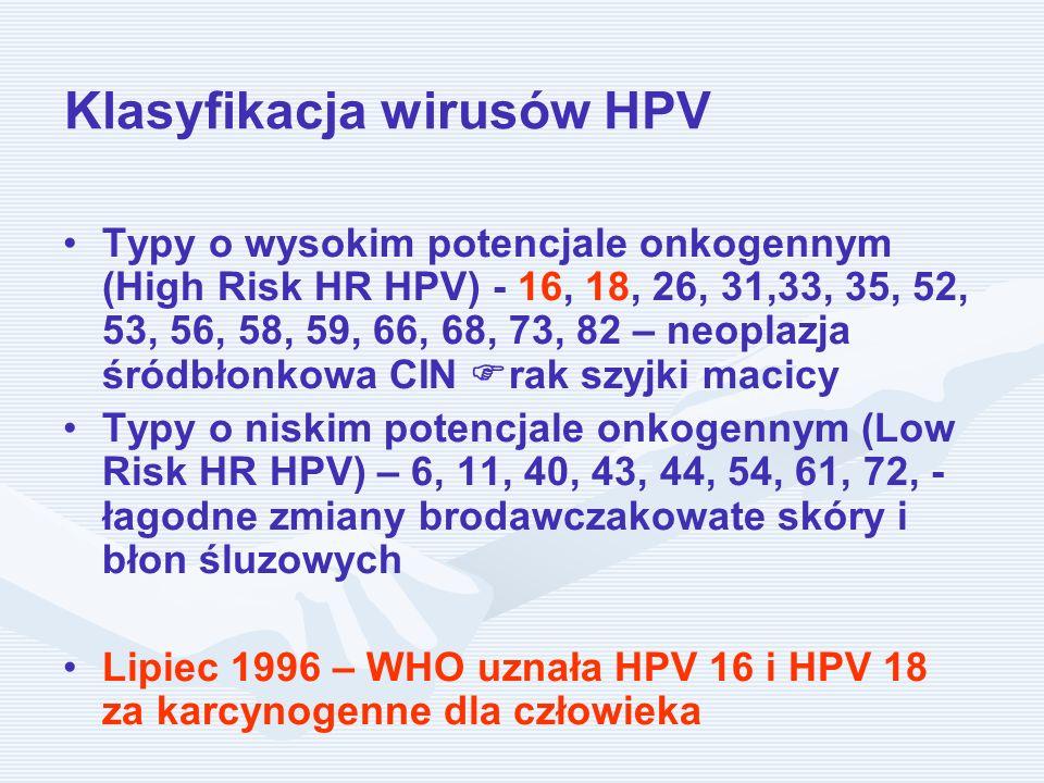 Klasyfikacja wirusów HPV Typy o wysokim potencjale onkogennym (High Risk HR HPV) - 16, 18, 26, 31,33, 35, 52, 53, 56, 58, 59, 66, 68, 73, 82 – neoplaz