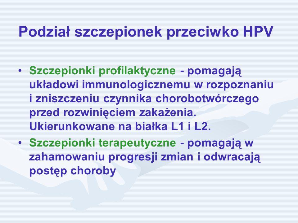 Podział szczepionek przeciwko HPV Szczepionki profilaktyczne - pomagają układowi immunologicznemu w rozpoznaniu i zniszczeniu czynnika chorobotwórczeg