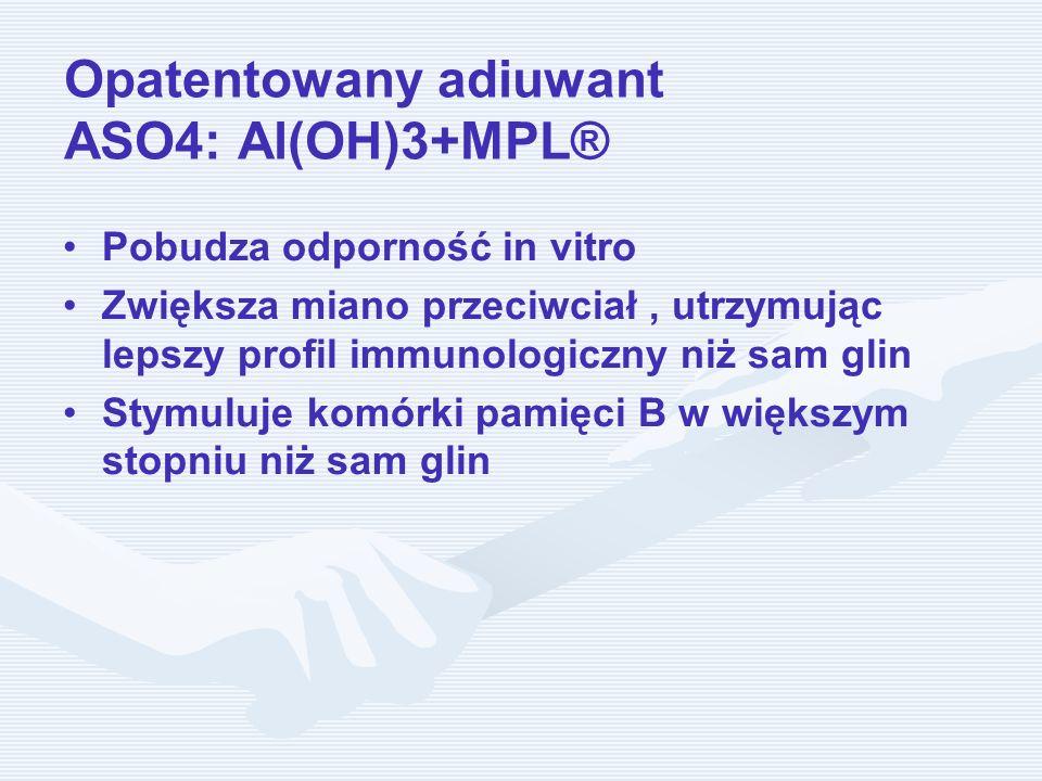 Opatentowany adiuwant ASO4: Al(OH)3+MPL® Pobudza odporność in vitro Zwiększa miano przeciwciał, utrzymując lepszy profil immunologiczny niż sam glin S