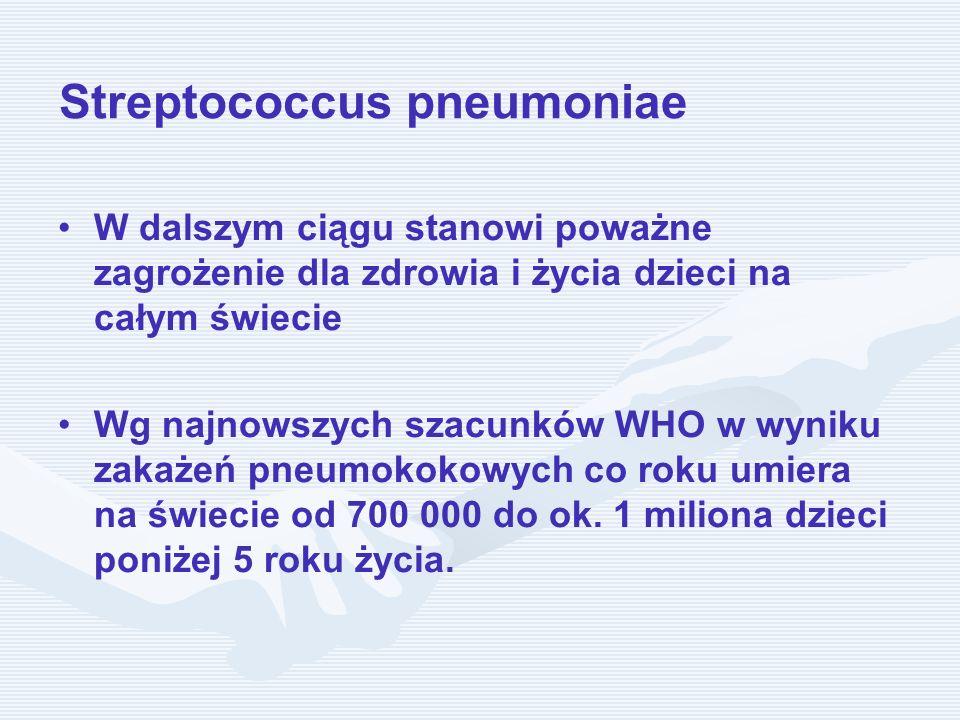 Streptococcus pneumoniae W dalszym ciągu stanowi poważne zagrożenie dla zdrowia i życia dzieci na całym świecie Wg najnowszych szacunków WHO w wyniku