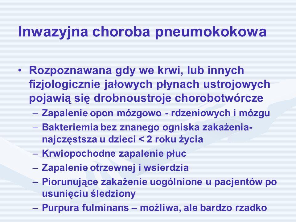Inwazyjna choroba pneumokokowa Rozpoznawana gdy we krwi, lub innych fizjologicznie jałowych płynach ustrojowych pojawią się drobnoustroje chorobotwórc