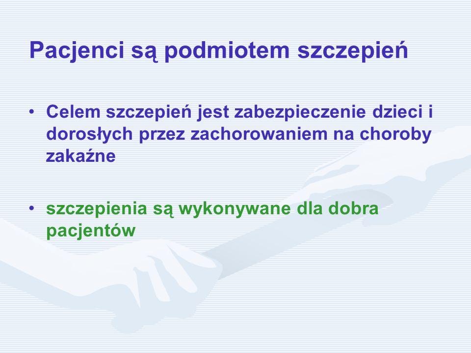 Inwazyjna choroba pneumokokowa Rozpoznawana gdy we krwi, lub innych fizjologicznie jałowych płynach ustrojowych pojawią się drobnoustroje chorobotwórcze – –Zapalenie opon mózgowo - rdzeniowych i mózgu – –Bakteriemia bez znanego ogniska zakażenia- najczęstsza u dzieci < 2 roku życia – –Krwiopochodne zapalenie płuc – –Zapalenie otrzewnej i wsierdzia – –Piorunujące zakażenie uogólnione u pacjentów po usunięciu śledziony – –Purpura fulminans – możliwa, ale bardzo rzadko