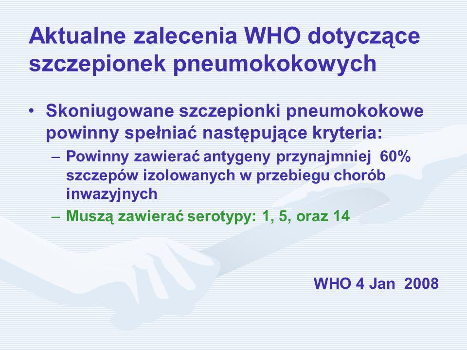 Aktualne zalecenia WHO dotyczące szczepionek pneumokokowych Skoniugowane szczepionki pneumokokowe powinny spełniać następujące kryteria: – –Powinny za
