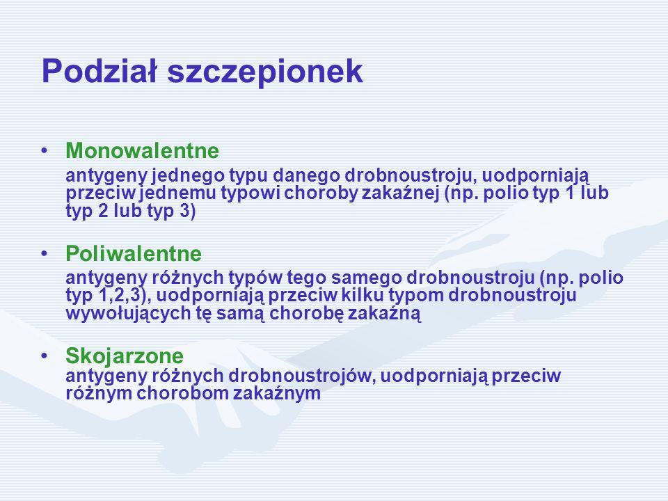 Podział szczepionek Monowalentne antygeny jednego typu danego drobnoustroju, uodporniają przeciw jednemu typowi choroby zakaźnej (np. polio typ 1 lub