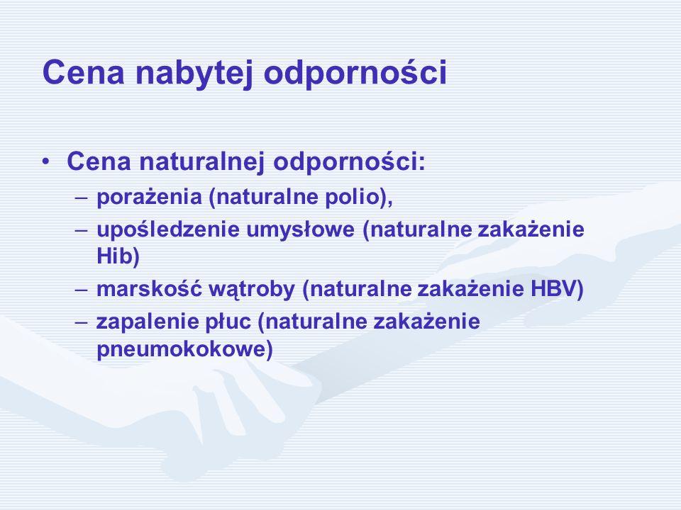 Cena nabytej odporności Cena naturalnej odporności: – –porażenia (naturalne polio), – –upośledzenie umysłowe (naturalne zakażenie Hib) – –marskość wąt