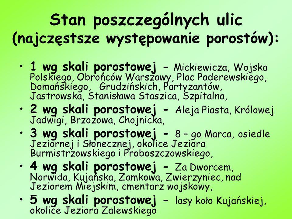Stan poszczególnych ulic (najczęstsze występowanie porostów): 1 wg skali porostowej - Mickiewicza, Wojska Polskiego, Obrońców Warszawy, Plac Paderewsk