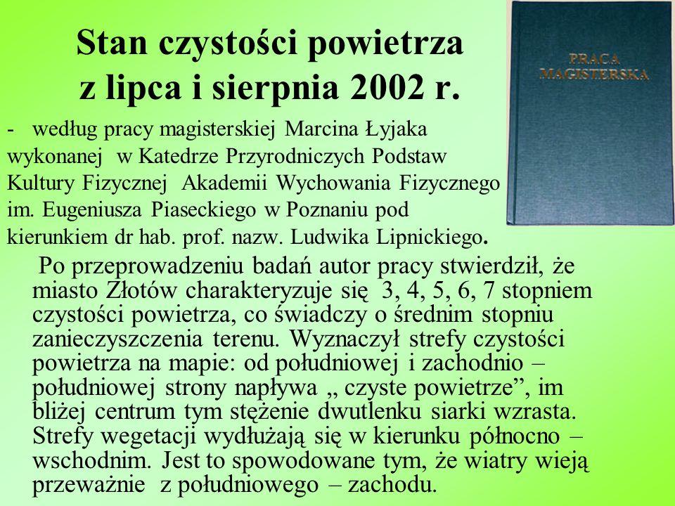 Stan czystości powietrza z lipca i sierpnia 2002 r. -według pracy magisterskiej Marcina Łyjaka wykonanej w Katedrze Przyrodniczych Podstaw Kultury Fiz