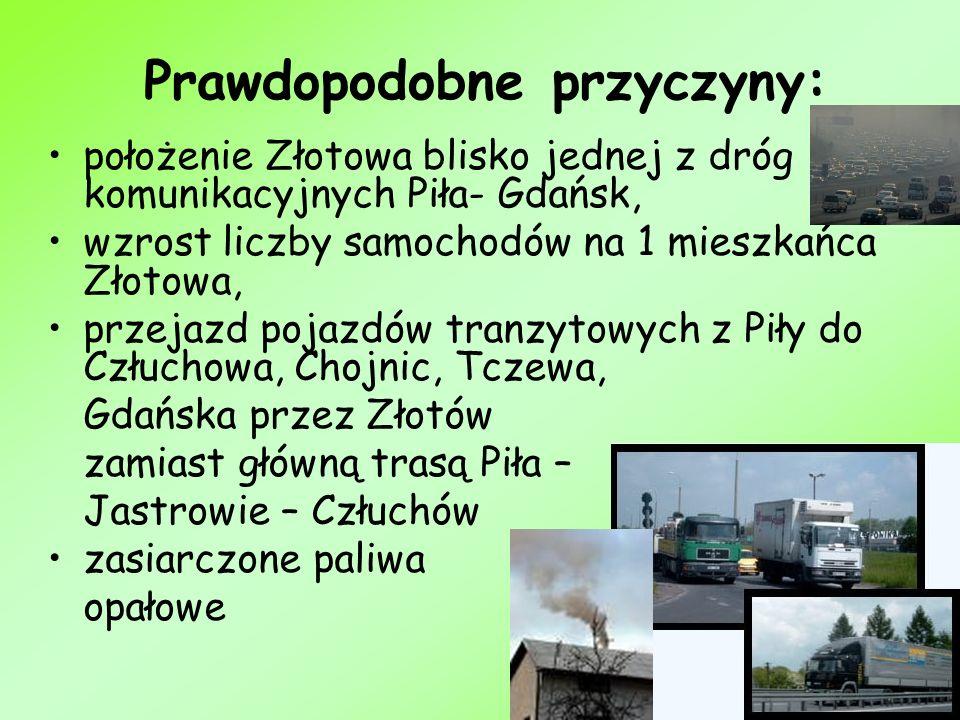 Prawdopodobne przyczyny: położenie Złotowa blisko jednej z dróg komunikacyjnych Piła- Gdańsk, wzrost liczby samochodów na 1 mieszkańca Złotowa, przeja