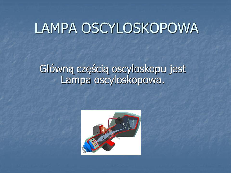 LAMPA OSCYLOSKOPOWA Główną częścią oscyloskopu jest Lampa oscyloskopowa.