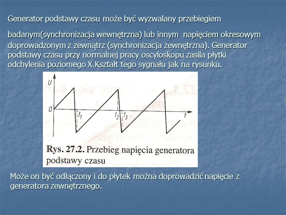 Generator podstawy czasu może być wyzwalany przebiegiem badanym(synchronizacja wewnętrzna) lub innym napięciem okresowym doprowadzonym z zewnątrz (syn