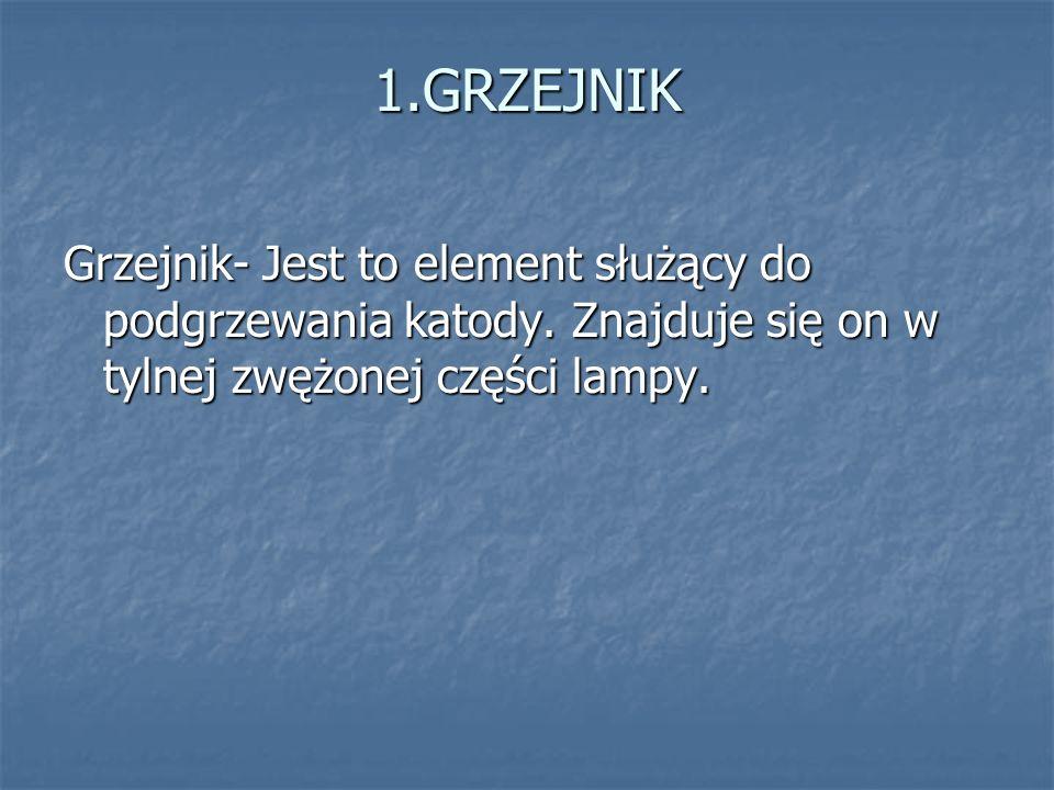 1.GRZEJNIK Grzejnik- Jest to element służący do podgrzewania katody. Znajduje się on w tylnej zwężonej części lampy.