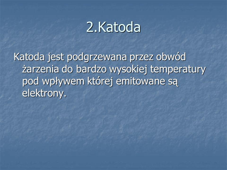 2.Katoda Katoda jest podgrzewana przez obwód żarzenia do bardzo wysokiej temperatury pod wpływem której emitowane są elektrony.