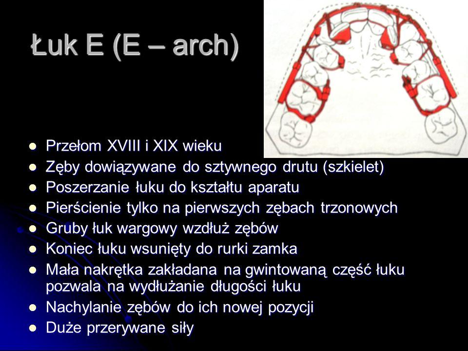 Łuk E (E – arch) Przełom XVIII i XIX wieku Przełom XVIII i XIX wieku Zęby dowiązywane do sztywnego drutu (szkielet) Zęby dowiązywane do sztywnego drut