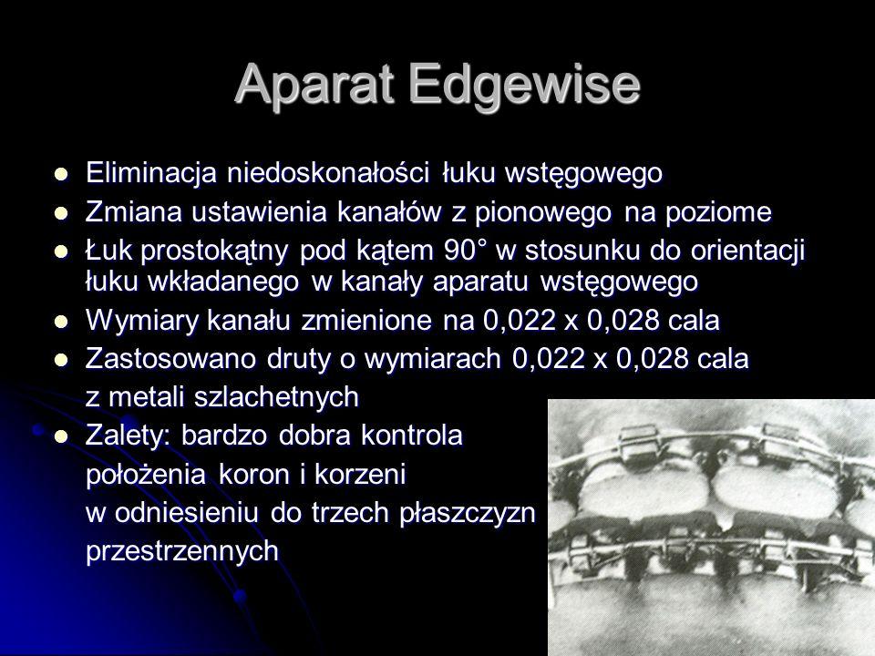 Aparat Edgewise Eliminacja niedoskonałości łuku wstęgowego Eliminacja niedoskonałości łuku wstęgowego Zmiana ustawienia kanałów z pionowego na poziome