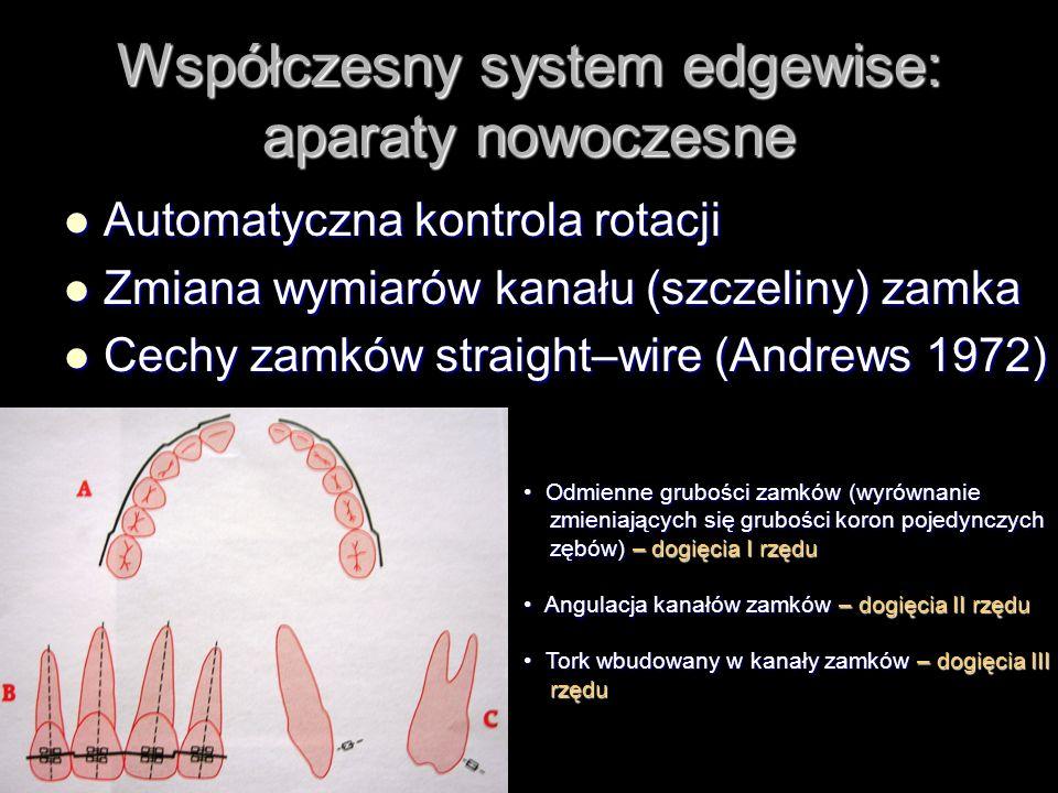 Współczesny system edgewise: aparaty nowoczesne Automatyczna kontrola rotacji Automatyczna kontrola rotacji Zmiana wymiarów kanału (szczeliny) zamka Z