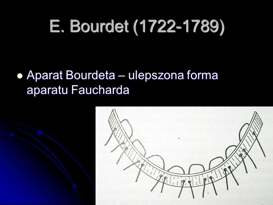 Rozwój aparatów w III podokresie Pierwsze aparaty stałe zakotwiczone na zębach trzonowych w formie dokładnie dopasowanych Pierwsze aparaty stałe zakotwiczone na zębach trzonowych w formie dokładnie dopasowanych drutów (Schange) drutów (Schange) Pierścieni lub koron (Désirabode, J.D.
