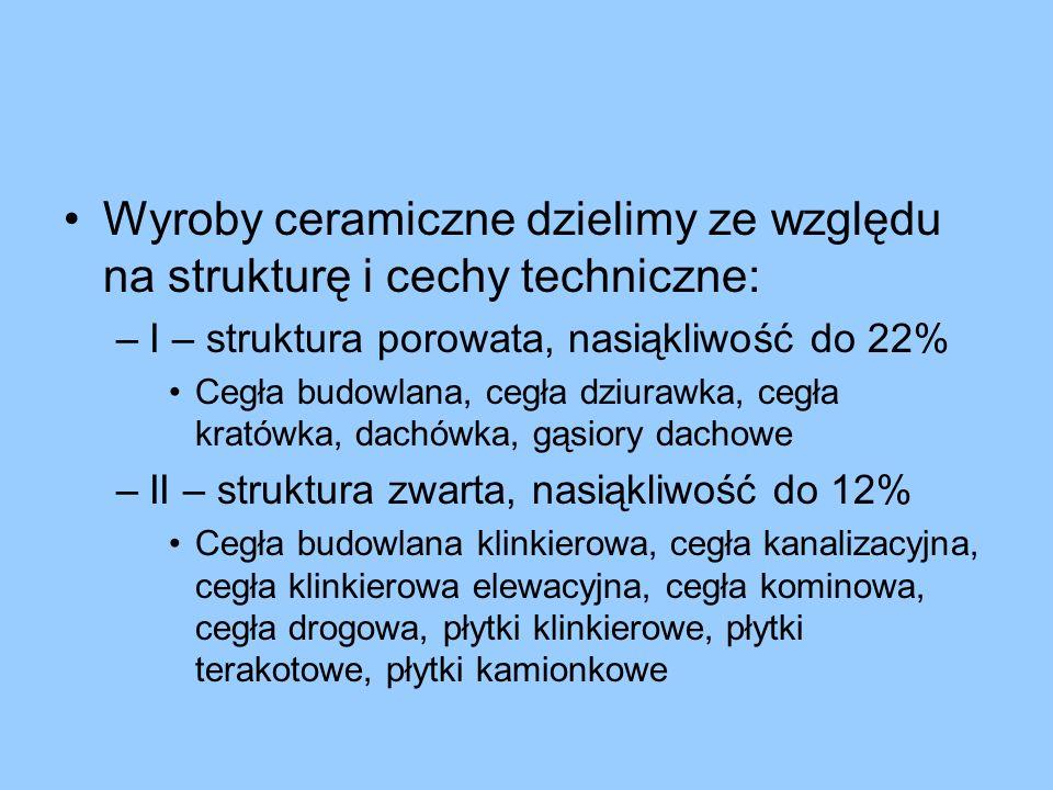 Wyroby ceramiczne dzielimy ze względu na strukturę i cechy techniczne: –I – struktura porowata, nasiąkliwość do 22% Cegła budowlana, cegła dziurawka, cegła kratówka, dachówka, gąsiory dachowe –II – struktura zwarta, nasiąkliwość do 12% Cegła budowlana klinkierowa, cegła kanalizacyjna, cegła klinkierowa elewacyjna, cegła kominowa, cegła drogowa, płytki klinkierowe, płytki terakotowe, płytki kamionkowe