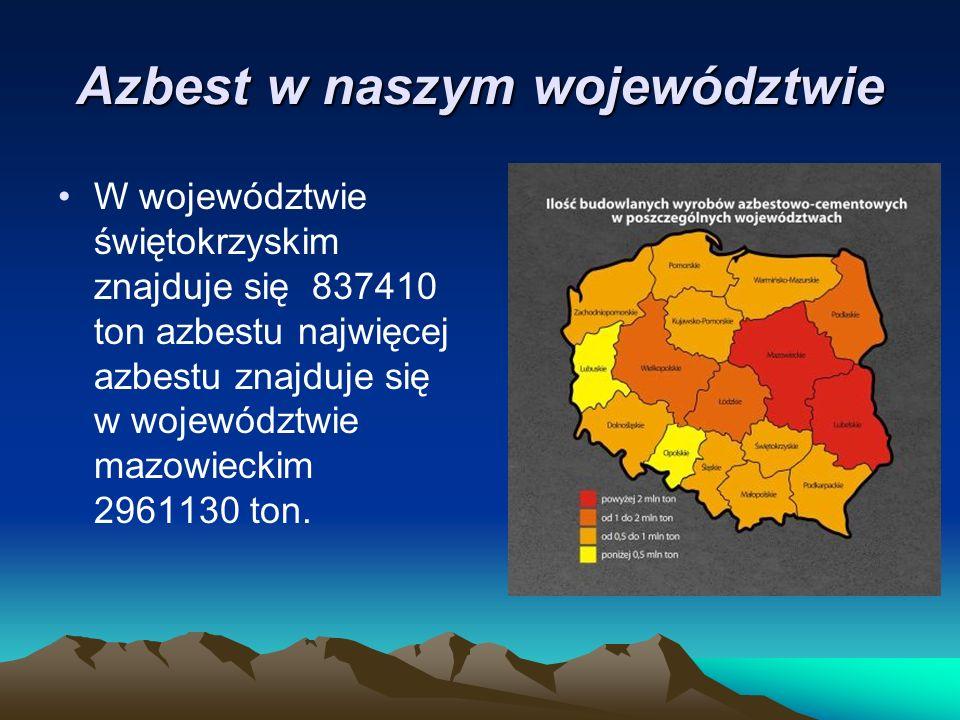 Azbest w naszym województwie W województwie świętokrzyskim znajduje się 837410 ton azbestu najwięcej azbestu znajduje się w województwie mazowieckim 2961130 ton.