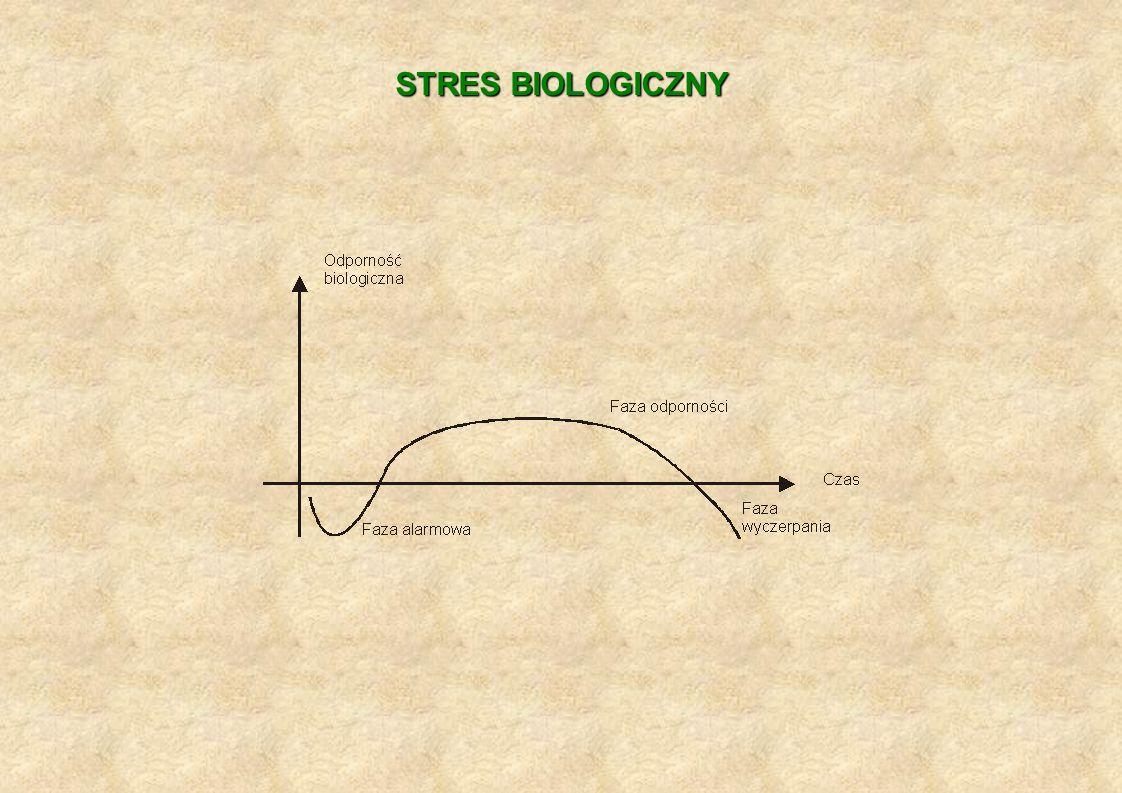 STRES PSYCHOLOGICZNY Stres – sytuacja trudna prowadząca do zaburzeń procesów wskutek przeciążenia systemu nerwowego Odporność psychiczna