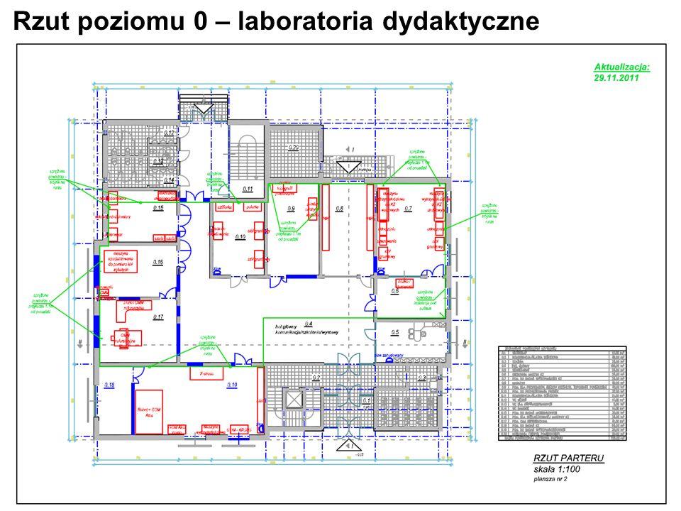 Rzut poziomu 0 – laboratoria dydaktyczne