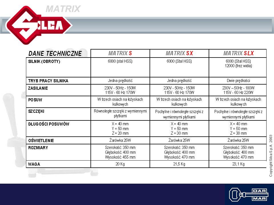 Copyright Silca S.p.A. 2003 MATRIX