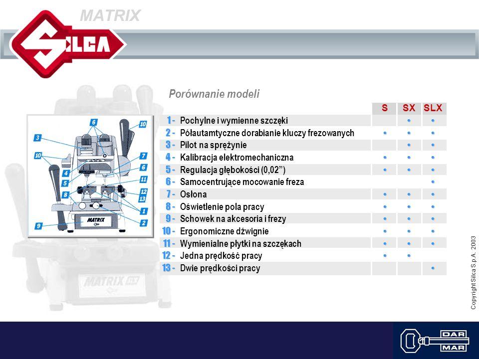 Copyright Silca S.p.A. 2003 MATRIX Porównanie modeli Pochylne i wymienne szczęki Półautamtyczne dorabianie kluczy frezowanych Pilot na sprężynie Kalib