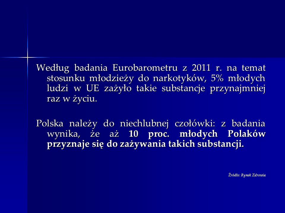 Według badania Eurobarometru z 2011 r. na temat stosunku młodzieży do narkotyków, 5% młodych ludzi w UE zażyło takie substancje przynajmniej raz w życ