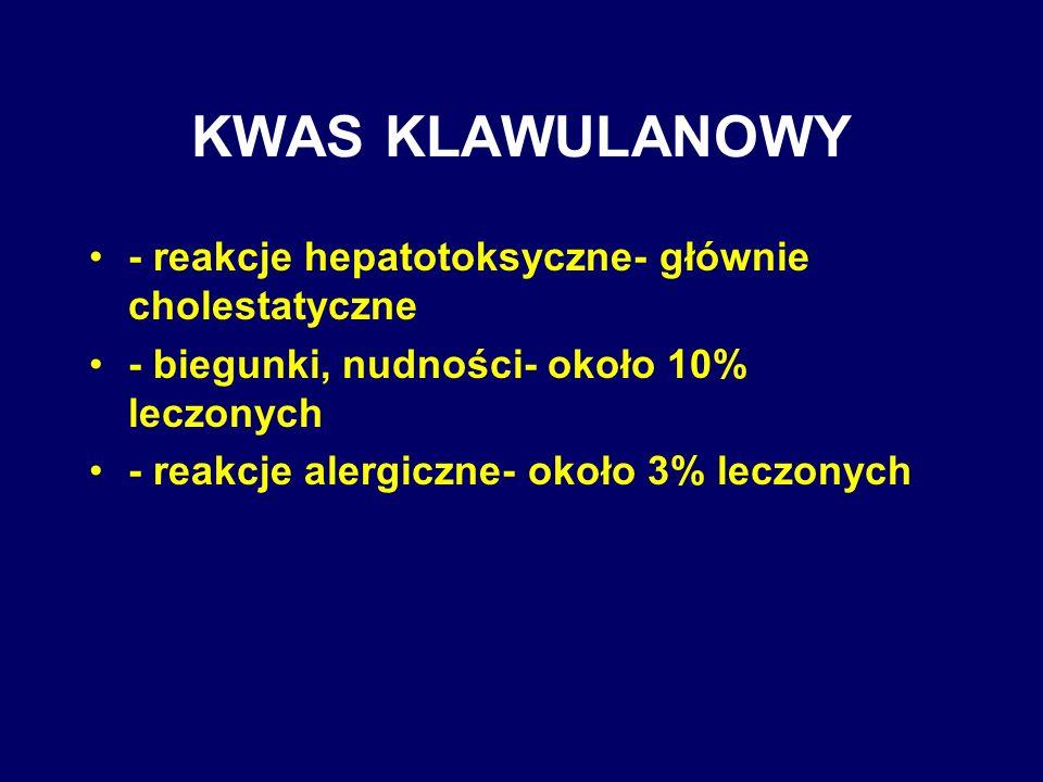 KWAS KLAWULANOWY - reakcje hepatotoksyczne- głównie cholestatyczne - biegunki, nudności- około 10% leczonych - reakcje alergiczne- około 3% leczonych