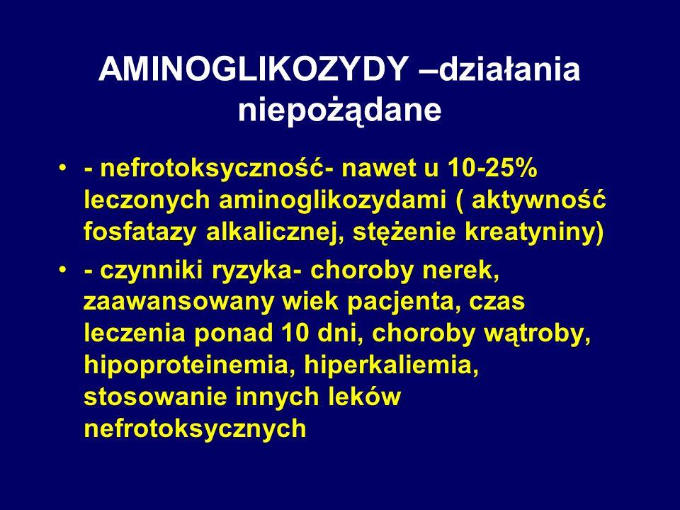 AMINOGLIKOZYDY –działania niepożądane - nefrotoksyczność- nawet u 10-25% leczonych aminoglikozydami ( aktywność fosfatazy alkalicznej, stężenie kreaty